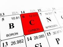Carbono na tabela peri?dica dos elementos imagens de stock royalty free