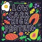 Carburador bajo de alto valor proteico Ejemplo exhausto del vector de la mano plana de la comida de la dieta del Keto stock de ilustración