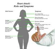 Cardíaco de ataque foto de stock