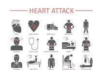 Cardíaco de ataque Sintomas, tratamento Ícones lisos ajustados Sinais do vetor Imagem de Stock