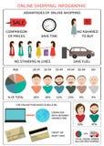card grund shopping för dof-fokushanden online mycket Infographic Royaltyfri Foto
