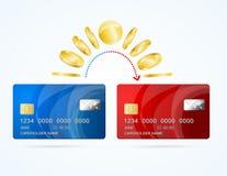 Card to Card Money Transfer Concept. Vector Stock Photo