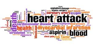 Cardíaco de ataque Imagens de Stock