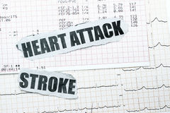 Cardíaco e curso de ataque Imagens de Stock Royalty Free