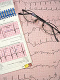 Cardiac. A medical situation with a patient's chart Stock Image