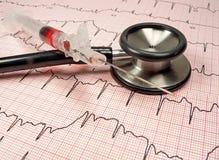 Cardiac Stock Images