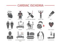 Cardiac ischemia. Symptoms, Treatment. Icons set. Vector signs Stock Photography