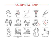 Cardiac ischemia. Symptoms, Treatment. Line icons set. Vector signs. For web graphics Royalty Free Stock Photography
