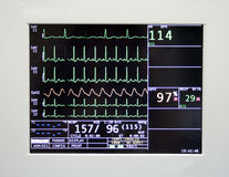 Cardiac Monitor Royalty Free Stock Photo