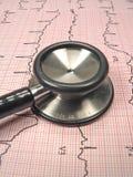 Cardiaco Fotografie Stock