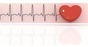 Cardiogram Fotografia de Stock Royalty Free