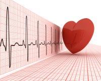 Cardiogram illustrazione di stock