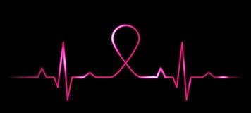 Cardiogram con il simbolo del cancro al seno illustrazione vettoriale