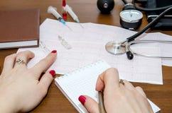 Cardiogram, drukmeter, spuiten en ampullen Stock Foto's