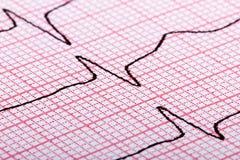 Cardiogram of heart beat. Cardiogram (aka electrocardiogram, aka ECG) of heart beat on red paper stock photo
