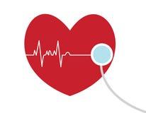 Cardiogram. Heart beats cardiogram with Stethoscope Royalty Free Stock Photo