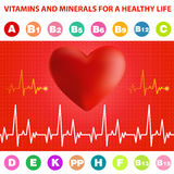 Cardiogram, heart and vitamins. Volume of the heart and cardiogram on red background. Vitamins and minerals set Stock Photo