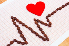 Cardiogram line of roasted coffee grains and red heart, medicine and healthcare concept Stock Image