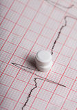 Cardiogram and nitroglycerin Royalty Free Stock Images