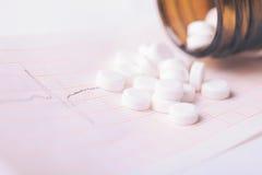 Cardiogram and nitroglycerin Stock Images