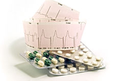 Cardiogram and pills Royalty Free Stock Image