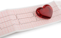 Cardiogram pulse trace and heart concept for cardiovascular medical exam Royalty Free Stock Photo