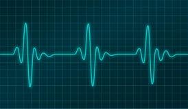 Cardiograma del vector Fotografía de archivo libre de regalías