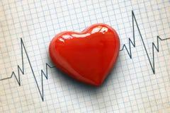 Cardiograma y corazón Imágenes de archivo libres de regalías