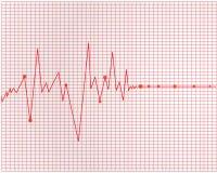 cardiogramhjärta vektor illustrationer