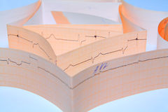 Cardiogramme Image libre de droits