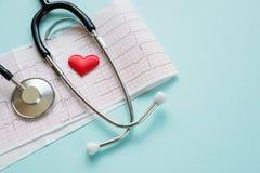 Cardiogramme et stéthoscope sur le bleu Photo libre de droits