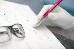Cardiologist or medical student decrypts ECG