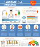 Cardiology Flat Infographics stock illustration