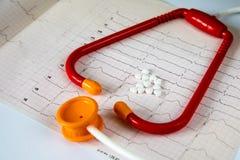 cardiology Makro av ECG-grafen och cardio pills Preventivpillerar som en höra arkivbild