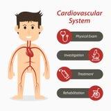 Cardiovasculair systeem en medisch lijnpictogram stock illustratie