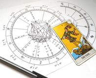 Astrology Natal Chart Tarot The Fool royalty free illustration