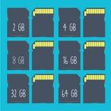 cards minne Arkivfoton