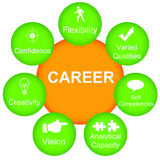Career. Giving your career a boost by focusing on certain issues Royalty Free Stock Photos