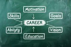 Career Stock Image