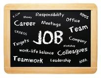 Career blackboard Royalty Free Stock Photography