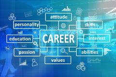 Career in Business Concept stock photography