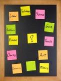Career Choice. List of potential career choices on a blackboard Stock Photos