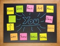 Career Choice. List of potential career choices on a blackboard Stock Photo