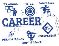 Career concept. Chart with keywords and icons stock illustration