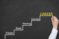 Career Concept Step on Chalkboard Royalty Free Stock Image
