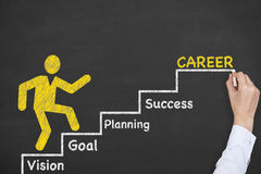 Career Concept Steps Drawing on Blackboard Royalty Free Stock Photography