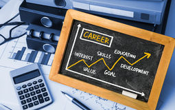 Career development chart Royalty Free Stock Photos