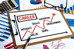 Career development chart Stock Photos