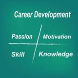 Career Development concept Stock Photos