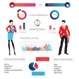 Career infographic, Illustration of buisnessman Royalty Free Stock Images